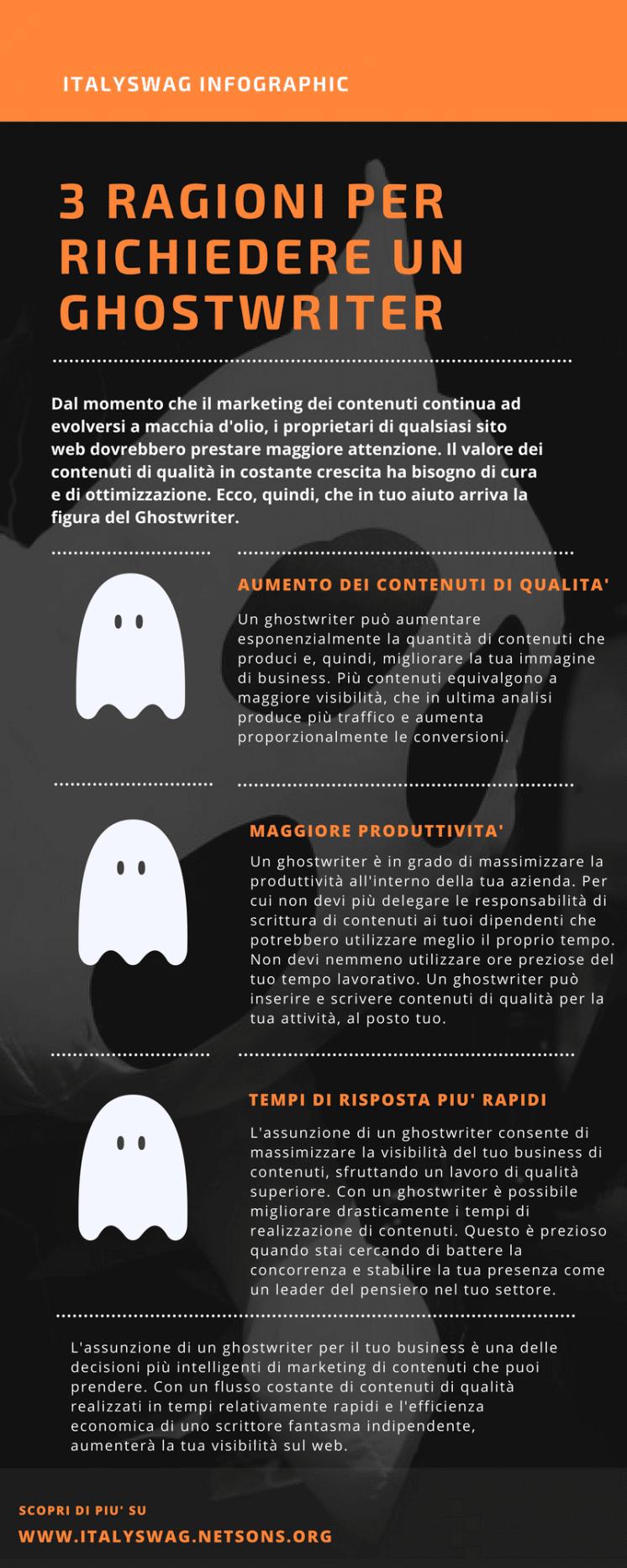 Perché scegliere un ghostwriter - Italy Swag  agenzia web, grafica e social a Bari