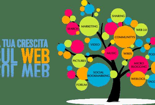 realizzare strategie di successo per il tuo Web Marketing Italy SWAG agenzia web, grafica e social a Bari