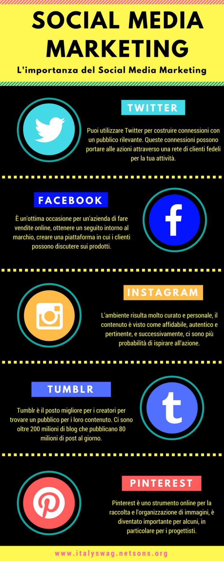 I pixel di tracciamento di Facebook - Italy Swag  agenzia web, grafica e social a Bari